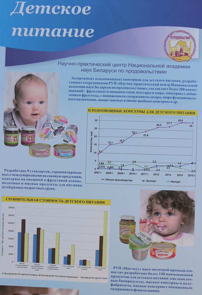 Научно-практический центр Национальной академии наук Беларуси по продовольствию. Детское питание