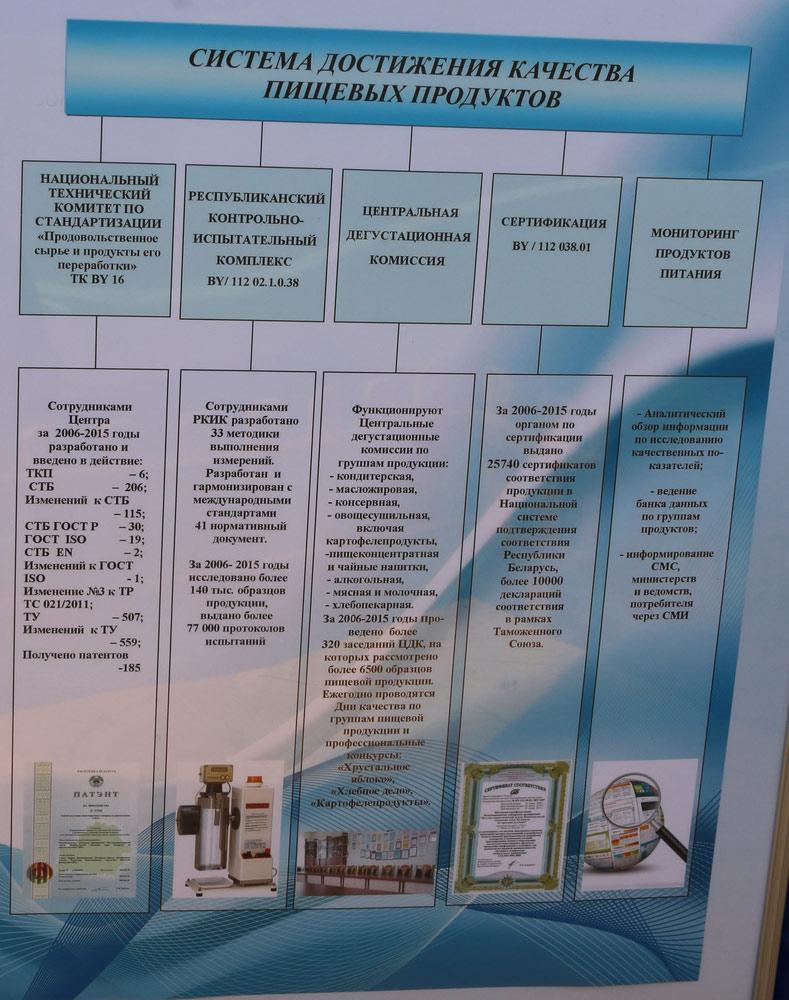 Научно-практический центр Национальной академии наук Беларуси по продовольствию. Система достижения качества пищевых продуктов